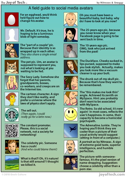A Field Guide to Social Media